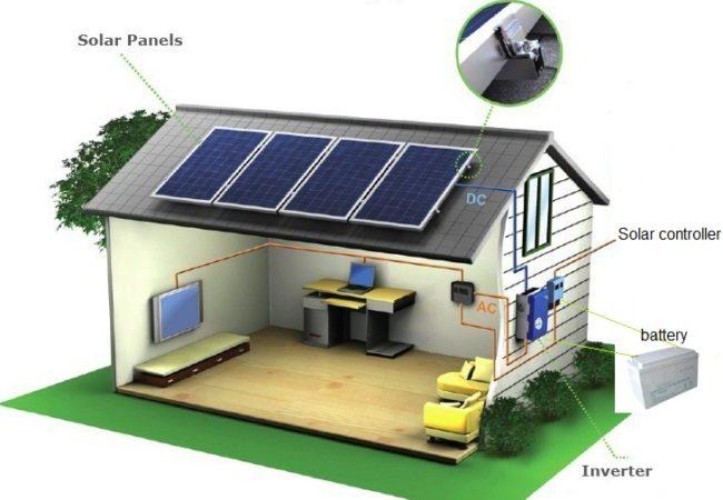 https://www.solarspectrom.com/wp-content/uploads/2017/11/off-grid-650x450.jpg